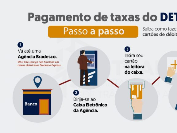 Correntistas de outros bancos podem usar caixas eletrônicos do Bradesco para pagar taxas do Detran-AM